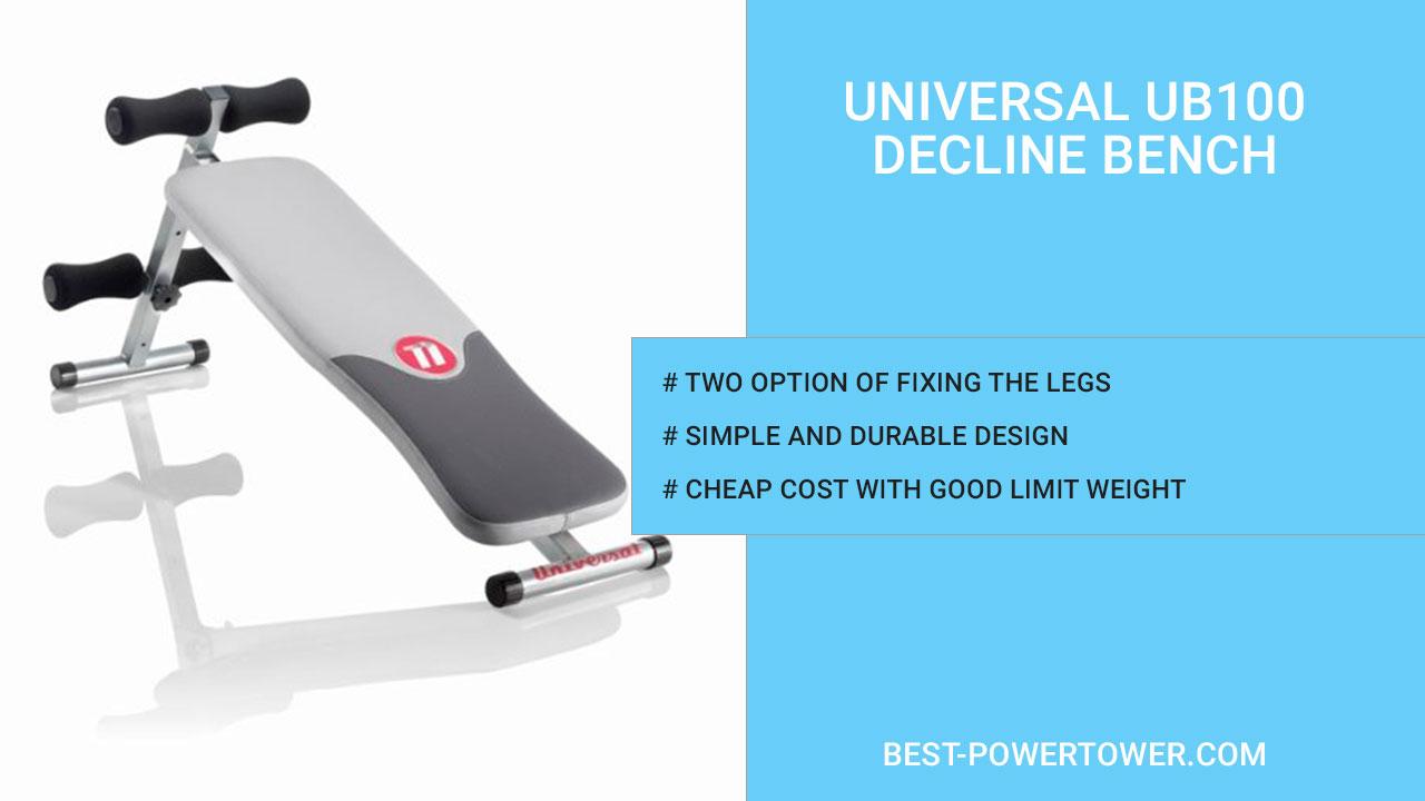 Universal Ub100 Incline Bench 28 Images Amazon Com Universal Decline Bench Weight Benches