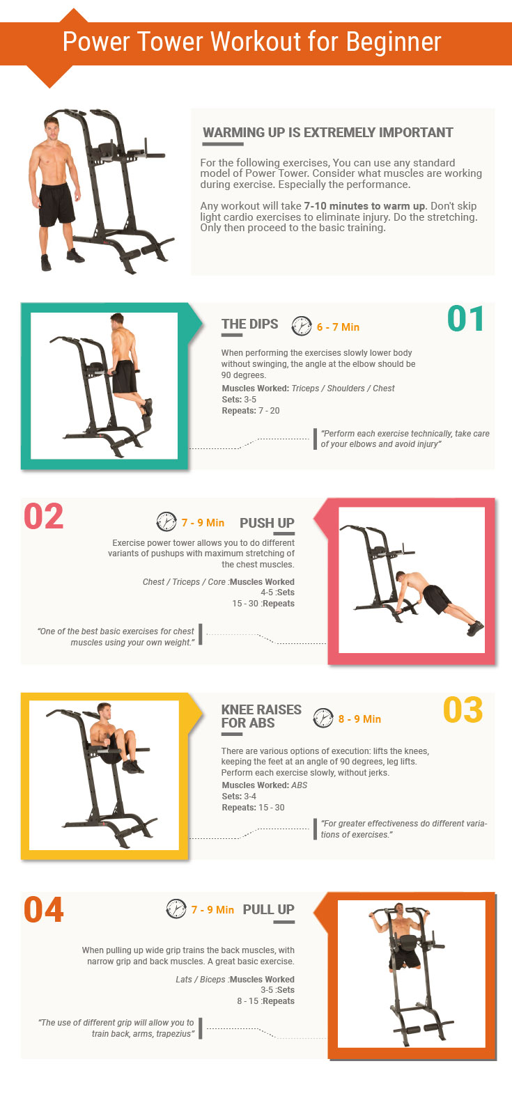 Power Tower Workout Routine 2018 Best 4 Exercises