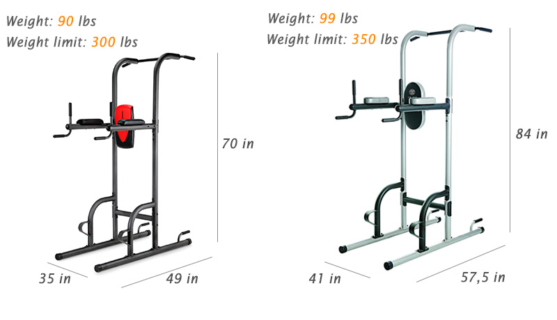 Sizes, Weight and Features